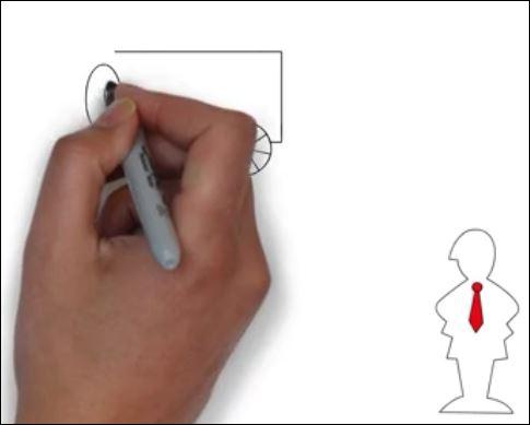 Scribble Technik Erklärvideo zeichnen