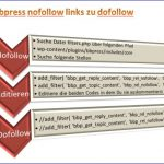 Mein Blogger Tipp – Nofollow zu Dofollow Links in BBpress